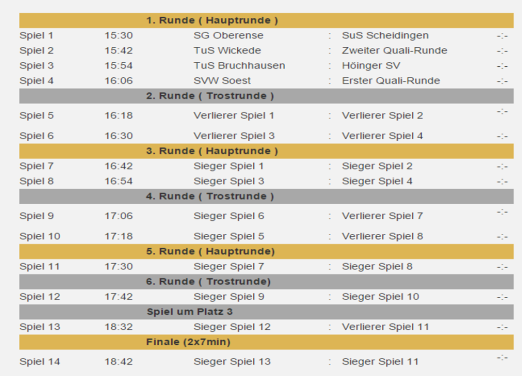 Spielplan Zwischenrunde